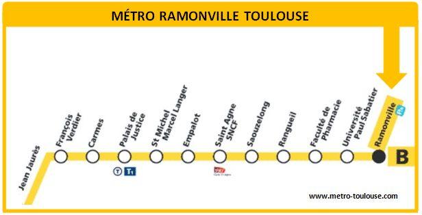 Plan métro Ramonville Toulouse
