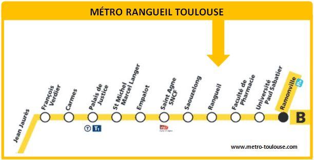 Plan métro Rangueil Toulouse