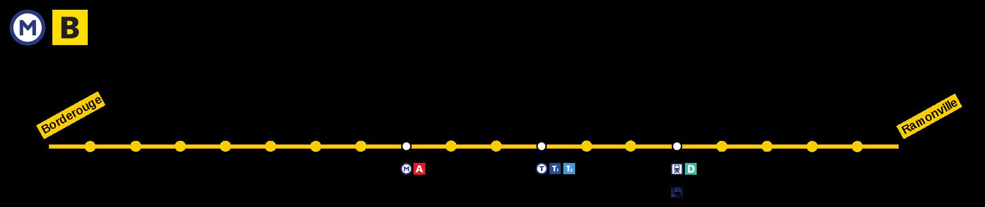 Plan Ligne B Métro Toulouse